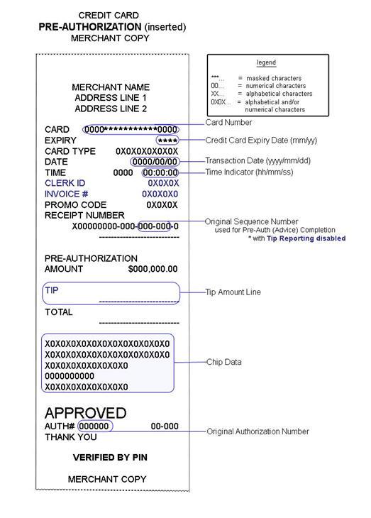 credit card receipt templatereceipt_credit_pre auth chip mjpg 9rqTJD2k