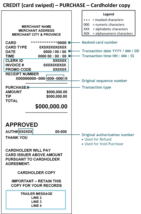 Receipts Examples – Examples of Receipts