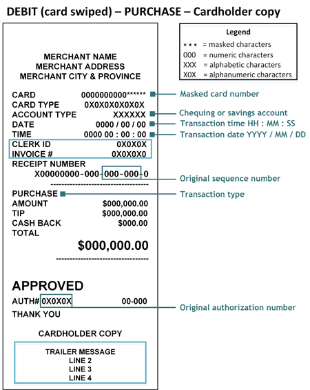 Rcpt_debit_purchase_swiped_cardholder E