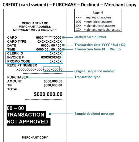Rcpt_purchase_declined_swiped_merchant E