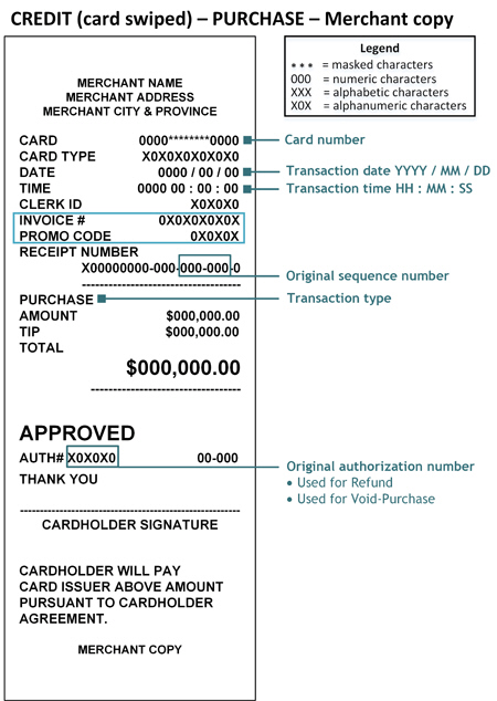 Debit Card Transactions  Examples Of Receipts