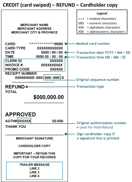 receipts examples
